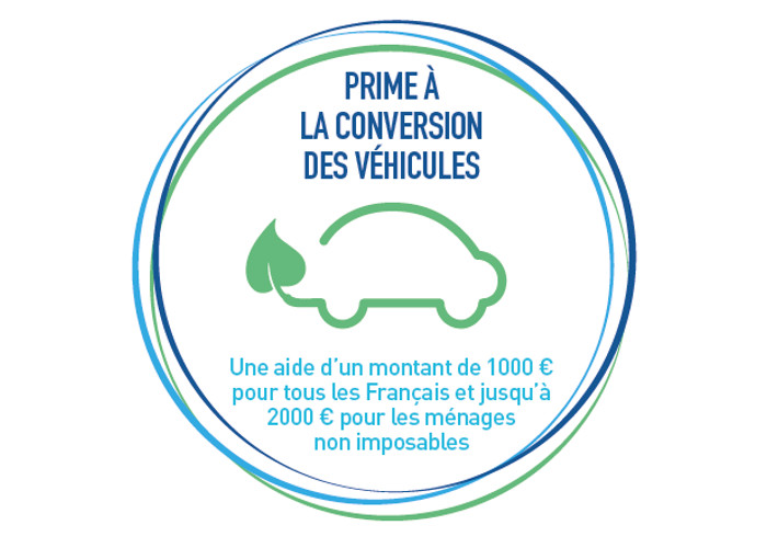 Prime à la conversion 2018 garage David onlydrive.fr